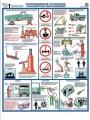 Плакаты. ТБ при ремонте автомобилей