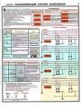 Плакаты. Заземления и защитные меры электробезопасности