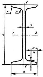 ГОСТ 19425—74 Балки двутавровые и швеллеры стальные специальные