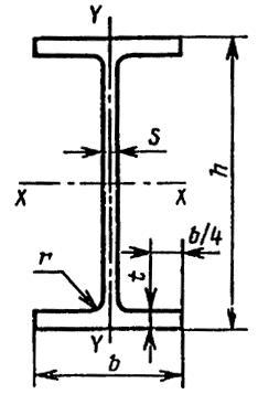ГОСТ 26020-83 Двутавры стальные горячекатаные с параллельными гранями полок. Сортамент