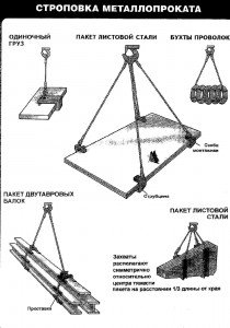 Stropovka2