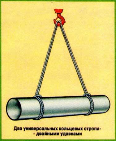Схемы строповки - строповка труб двумя стропами на удавку