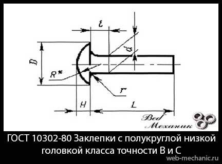 ГОСТ 10302-80 Заклепки с полукруглой низкой головкой класса точности В и С