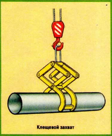Схемы строповки - строповка труб клещевым захватом