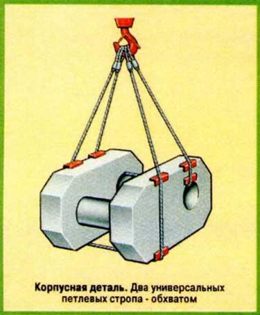 Схемы строповки корпусной детали