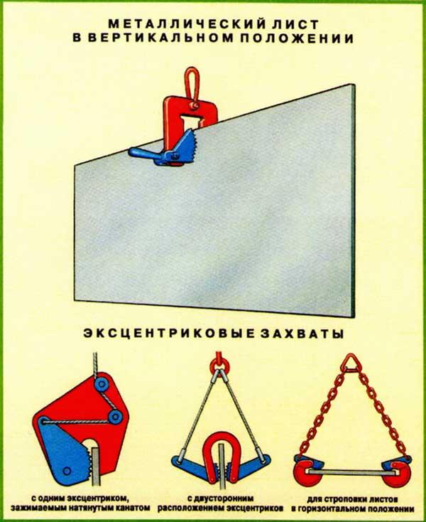 Схемы строповки - лист в вертикальном положении