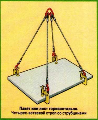 Схемы строповки - пакет из листовой стали