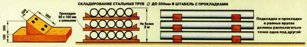 Складирование стальных труб диаметром до 300 мм в штабеля