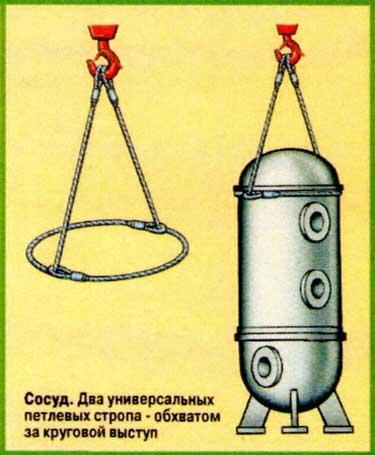 Схемы строповки сосуда