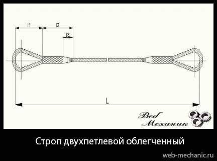Строп двухпетлевой облегченный (размеры/таблица)