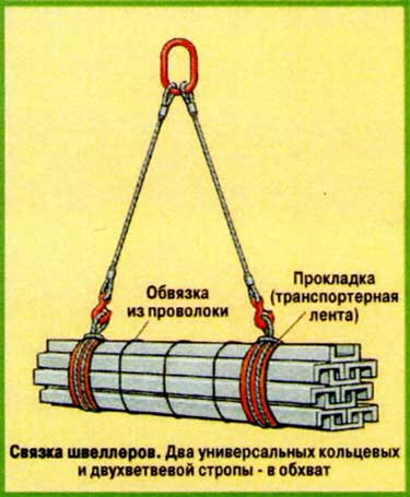 Схемы строповки - связка швеллеров