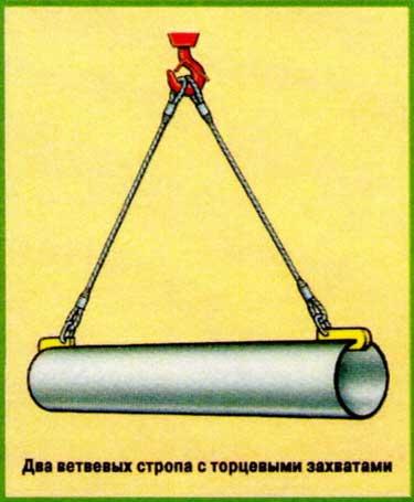 Схемы строповки - строповка труб торцевыми захватами