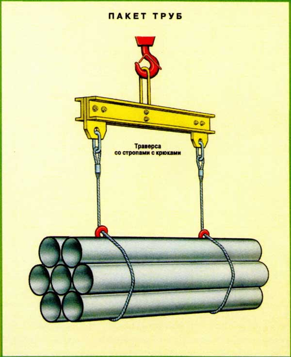 Схемы строповки - строповка пакета труб траверсой
