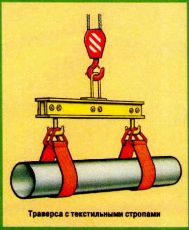 Схемы строповки - строповка труб траверсой с текстильными стропами