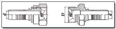 B.S.P. - british Standart Pipe (английский стандарт) фитингов и наконечников РВД