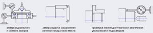Подшипник качения :: ремонт и сборка подшипников качения