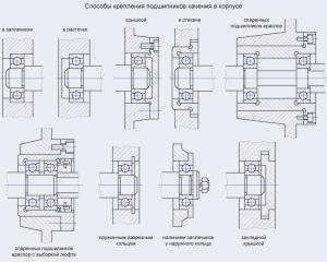 Подшипник качения :: способы крепления подшипника качения в корпусе
