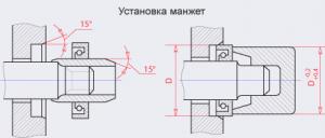 Уплотнения :: установка манжет