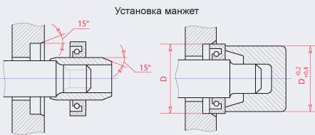 Уплотнения - установка манжет