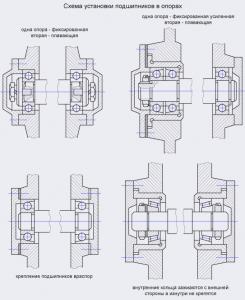 Подшипник качения :: схемы установки подшипников в опорах
