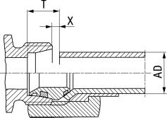 Монтаж резьбовых трубных соединений. Определение длины резки трубы