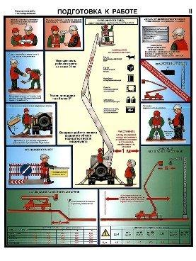 Плакаты Автоподъемники - подготовка к работе