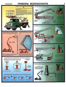 Плакаты Автоподъемники - приборы безопасности