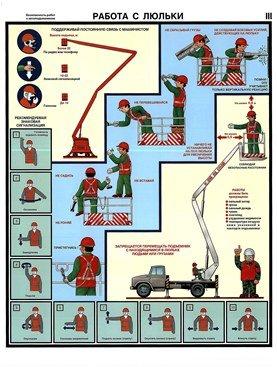 Плакаты Автоподъемники - работы с люльки