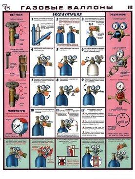 Плакаты Газовые баллоны - эксплуатация