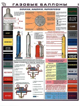 Плакаты Газовые баллоны - окраска, надписи, маркировка
