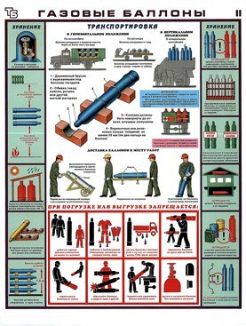 Плакаты Газовые баллоны - транспортировка
