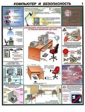Плакаты Компьютер и безопасность №1