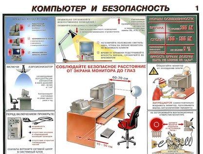 Плакаты Компьютер и безопасность