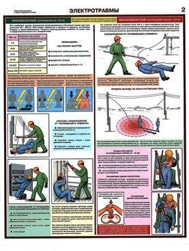 Плакаты Электротравмы