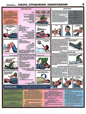 Плакаты Ожоги, отравления, обморожения
