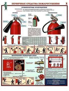 Плакаты Углекислотные огнетушители
