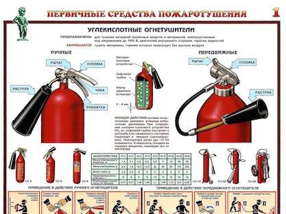 Плакаты Первичные средства пожаротушения