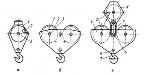 схемы крюковых подвесок