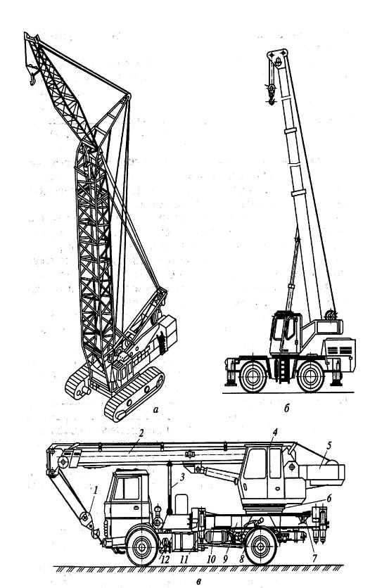 Грузоподъемные краны и устройства