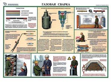 Плакаты Газовая сварка