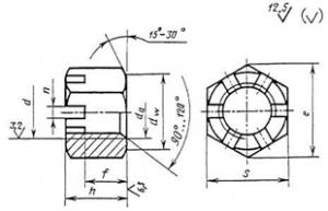 """ГОСТ 2528-73 Гайки шестигранные прорезные с уменьшенным размером """"под ключ"""""""