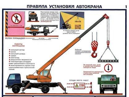Плакаты Правила установки автокрана