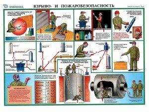 Взрыво- и пожаробезопасность при сварочных работах