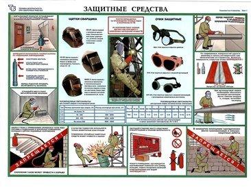 Плакаты Защитные средства при выполнении сварочных работ