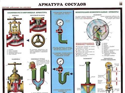 Плакаты Сосуды, работающие под давлением