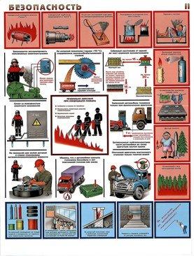Плакаты Пожарная безопасность