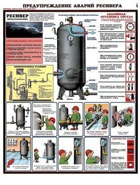 Плакаты Предупреждение аварий ресивера