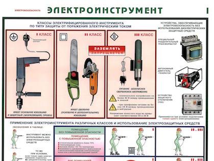 Категории электроинструмент электробезопасность 1 группа по электробезопасности требования