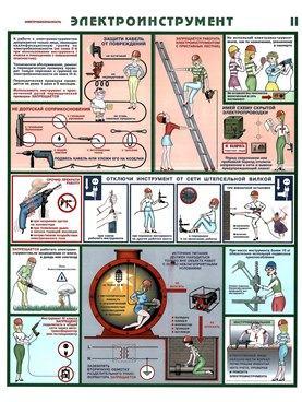 Плакаты Электроинструмент