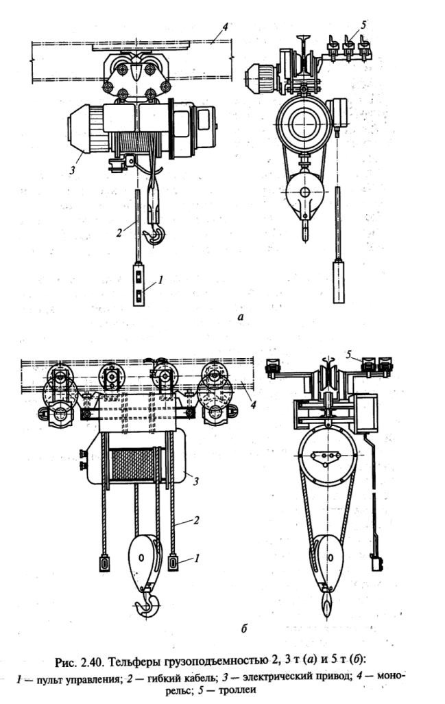 Тельферы грузоподъемностью 2, 3 и 5 тонн устройство